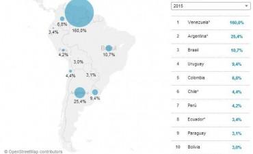 Venezuela, Argentina y Brasil: el podio de la inflación en América latina en 2015