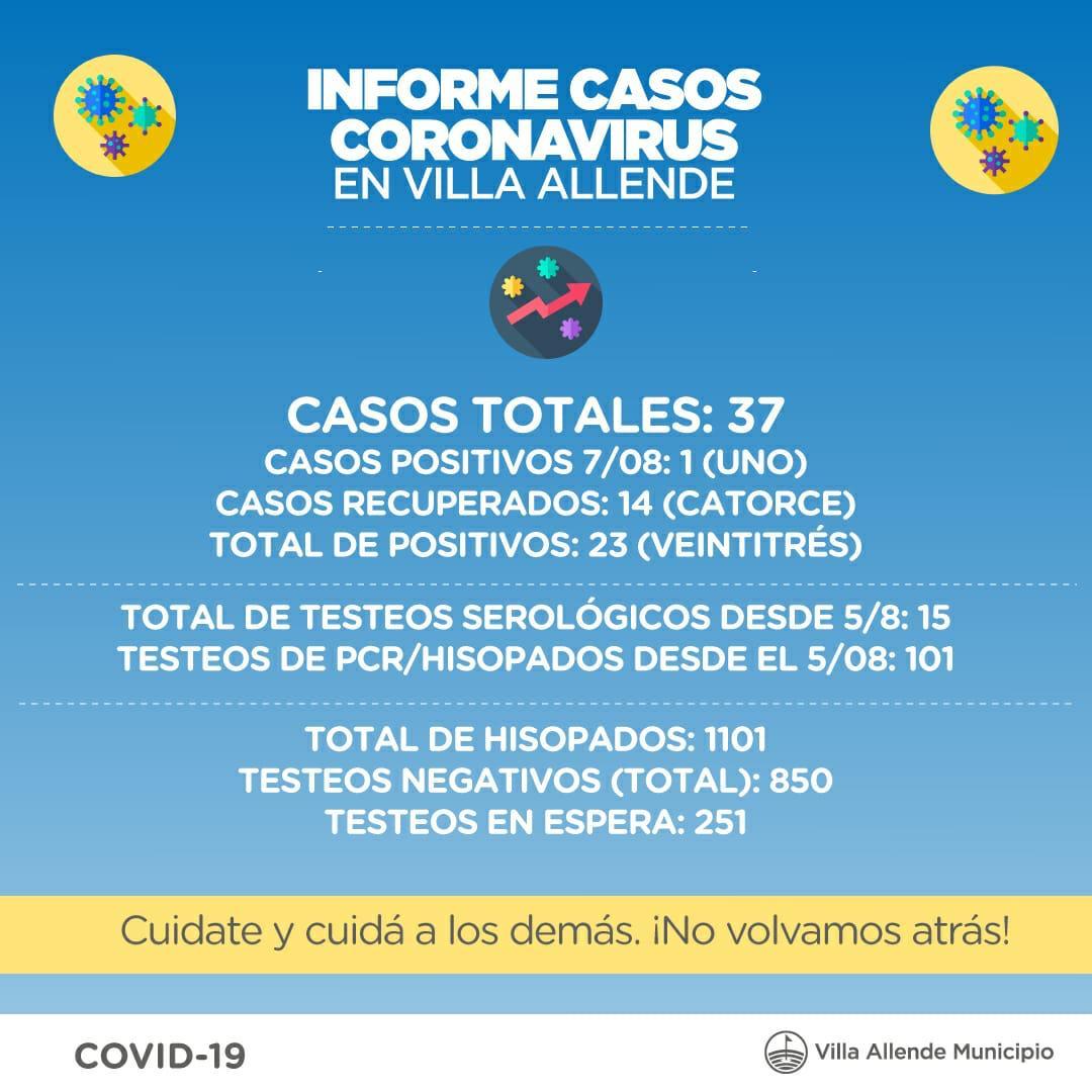 Un nuevo caso infectado en Villa Allende