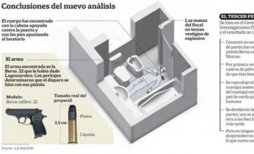Nisman: un nuevo peritaje del arma sumó más dudas al versión suicidio